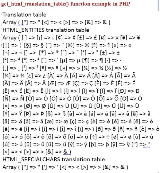 get-html-translation-table-php.jpg