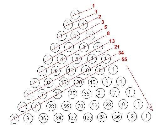 Fibonacci series using VB NET