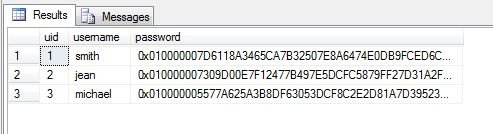 Encrypt and Decrypt text in SQL server 2008