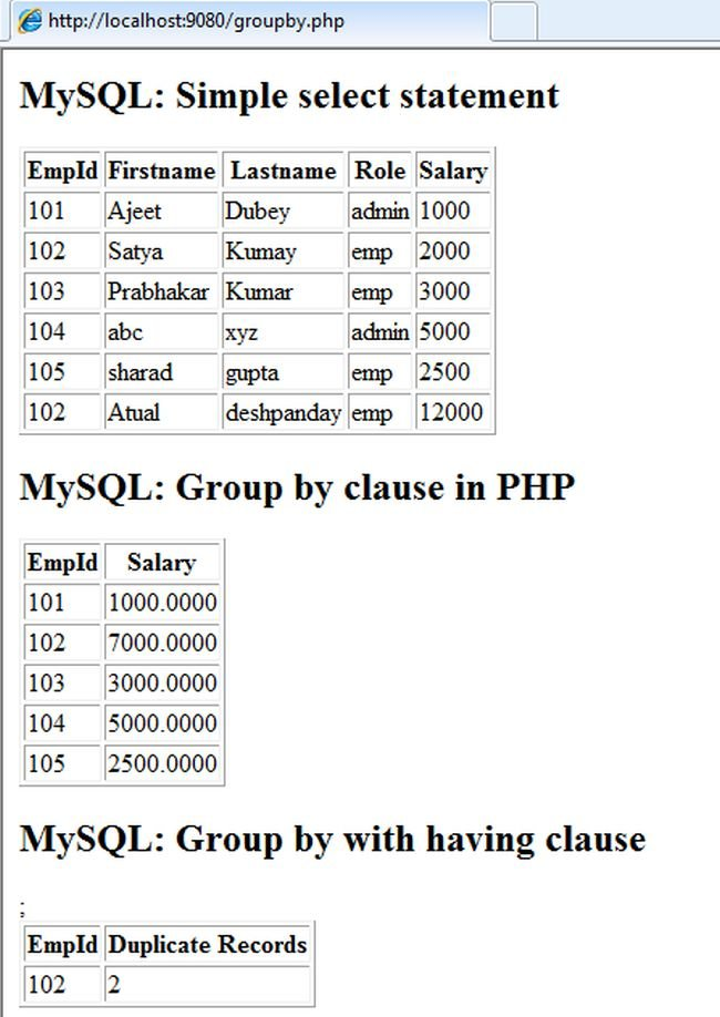 group-by-clause-in-php.jpg