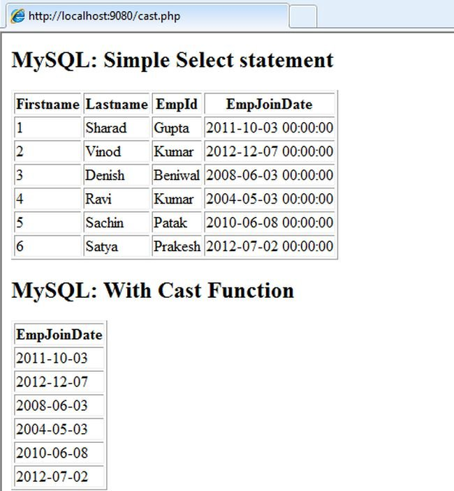 mysql-cast-function-in-php.jpg