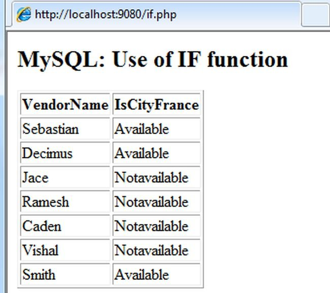 mysql-if-function-in-php.jpg