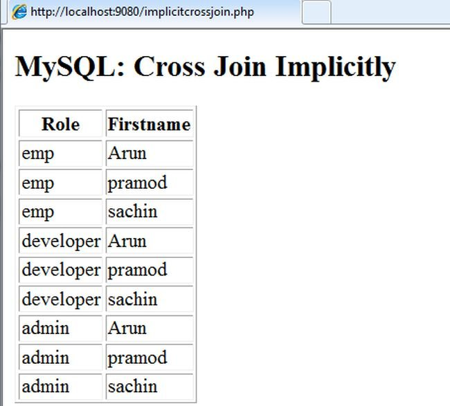 mysql-implicit-cross-join-in-php.jpg